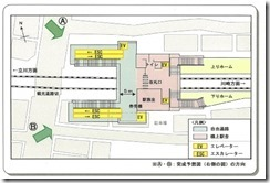 稲田堤駅橋上化概要図