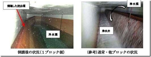 西長沢浄水場ろ過池流出堰倒壊