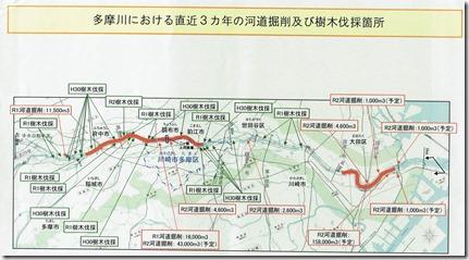 200904国交省 河道掘削資料